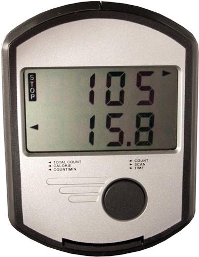Proform R350 Roeitrainer - Gratis trainingsschema